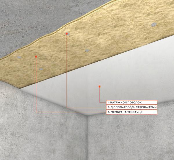 pt9-sistema-zvukoizolyacii-pod-natyazhnoj-potolok-standart-m-s-otmetkami