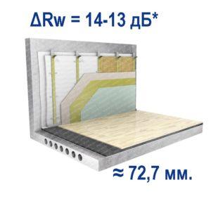 Стена Стандарт ВЭМ - 2